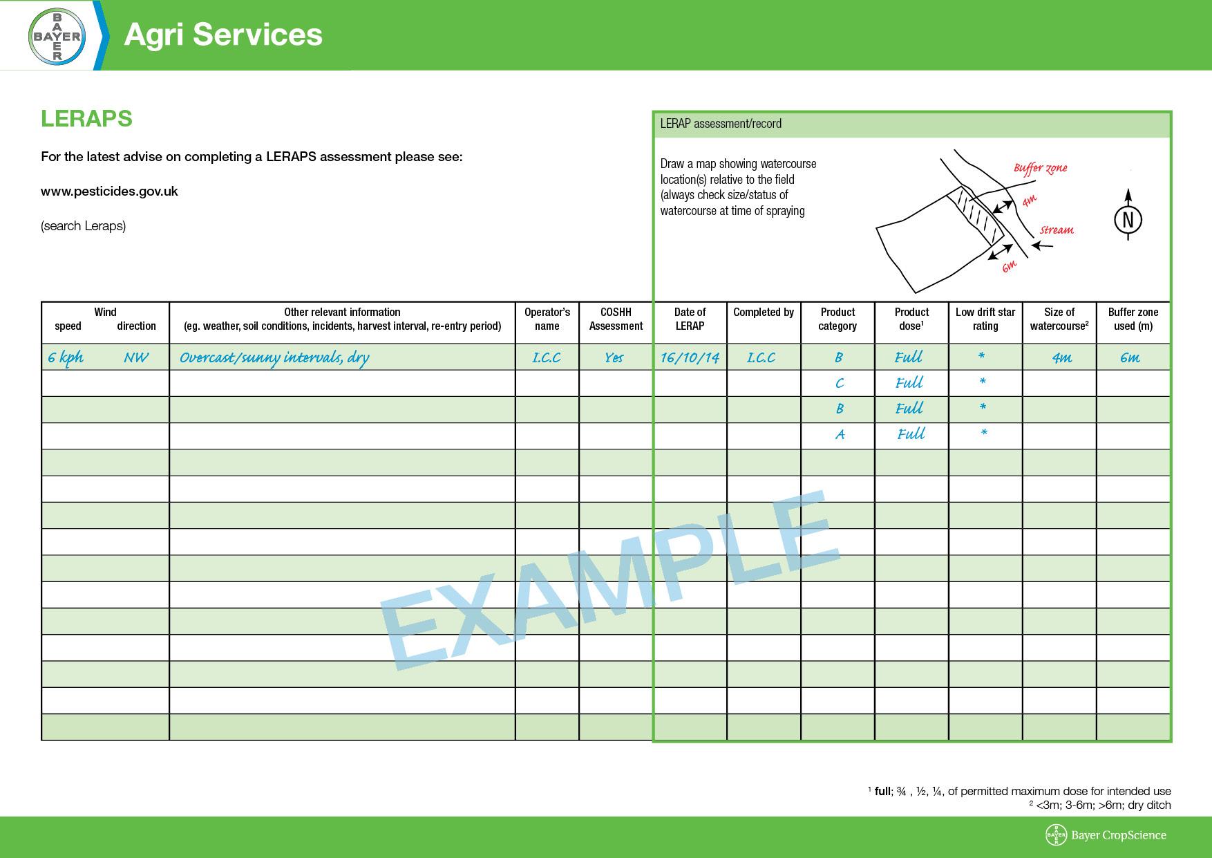 Pesticide Spray Record Sheet Spray Record Sheets To